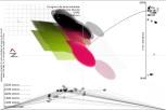 sintesis_visual_del_departamento_de_cundinamarca