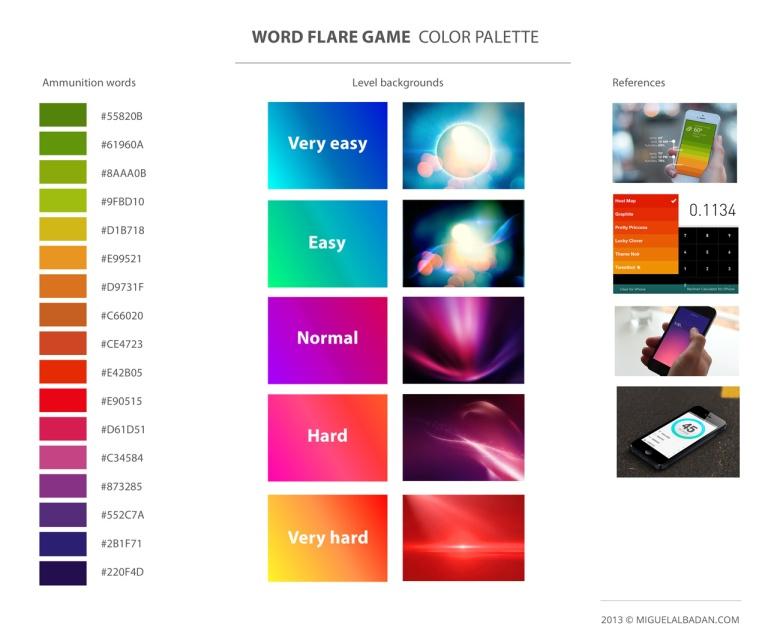 WordNodes_ColorPalette_albadan